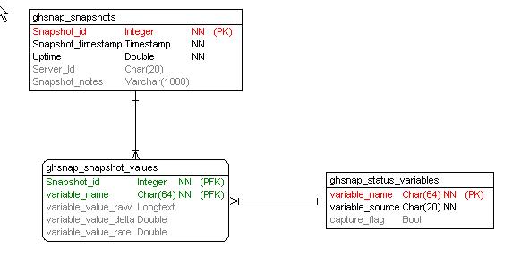 Toaddatamodeller_2